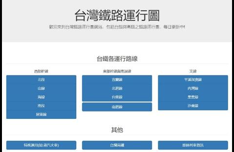 台灣鐵路運行圖